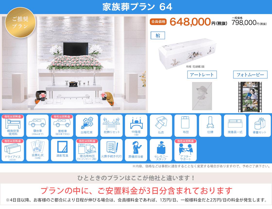 64万プラン