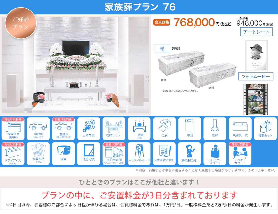 76万プラン