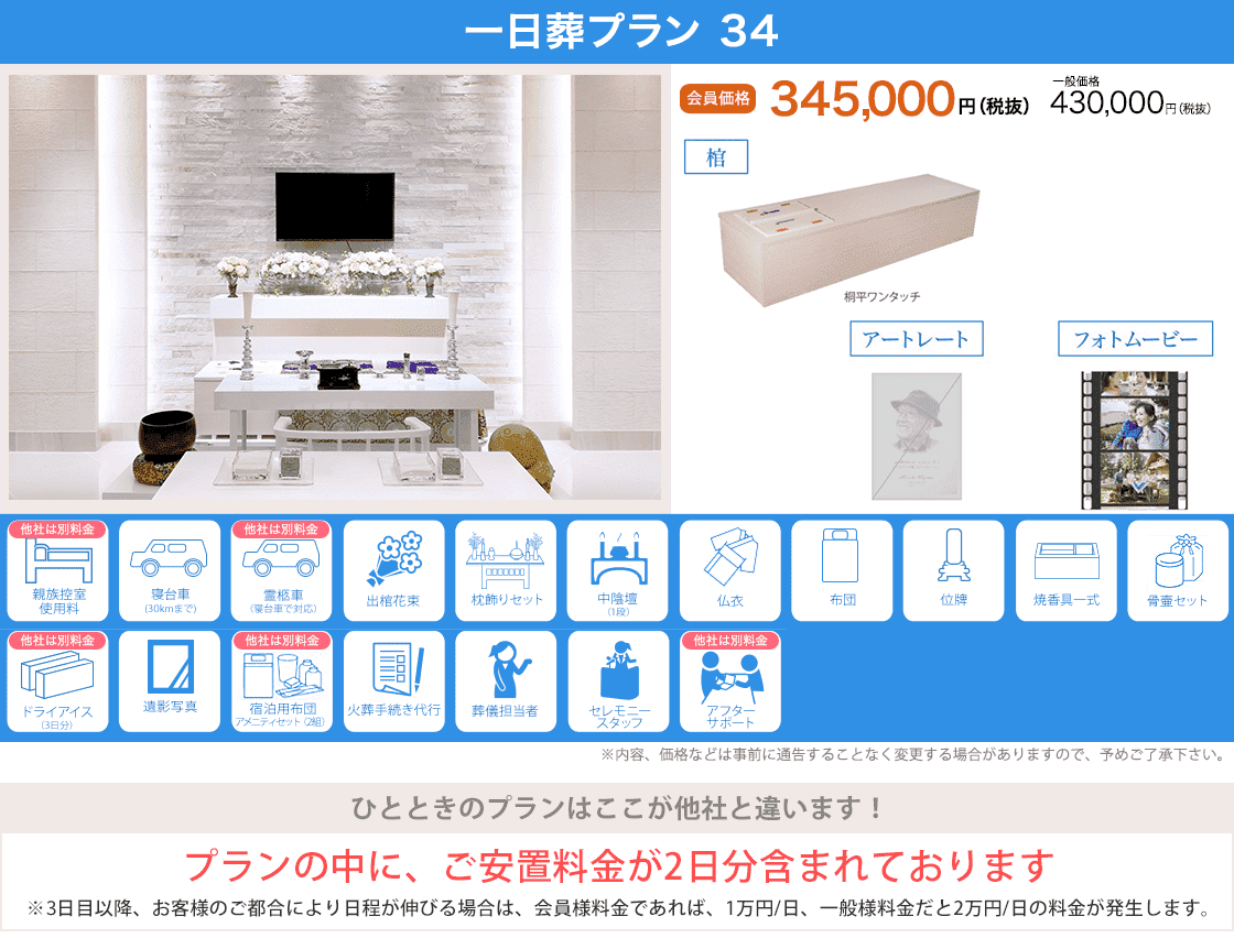 34万プラン