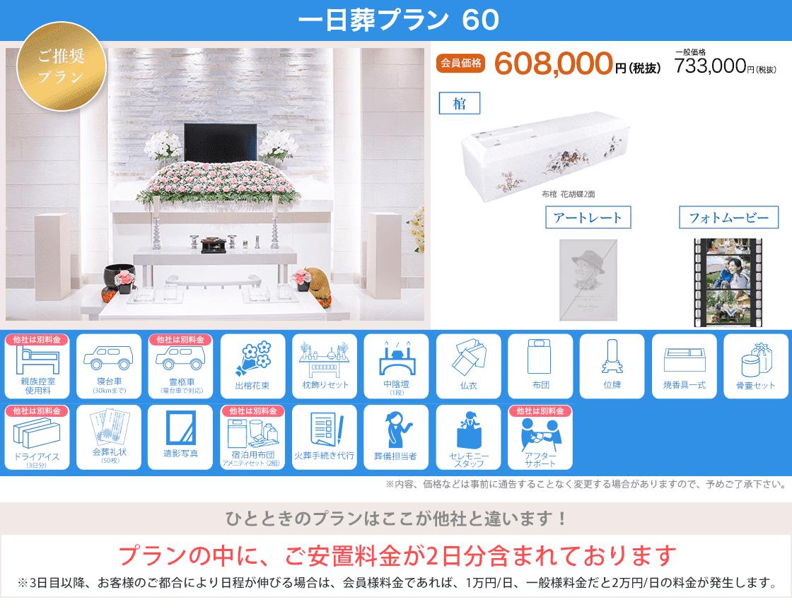 60万プラン