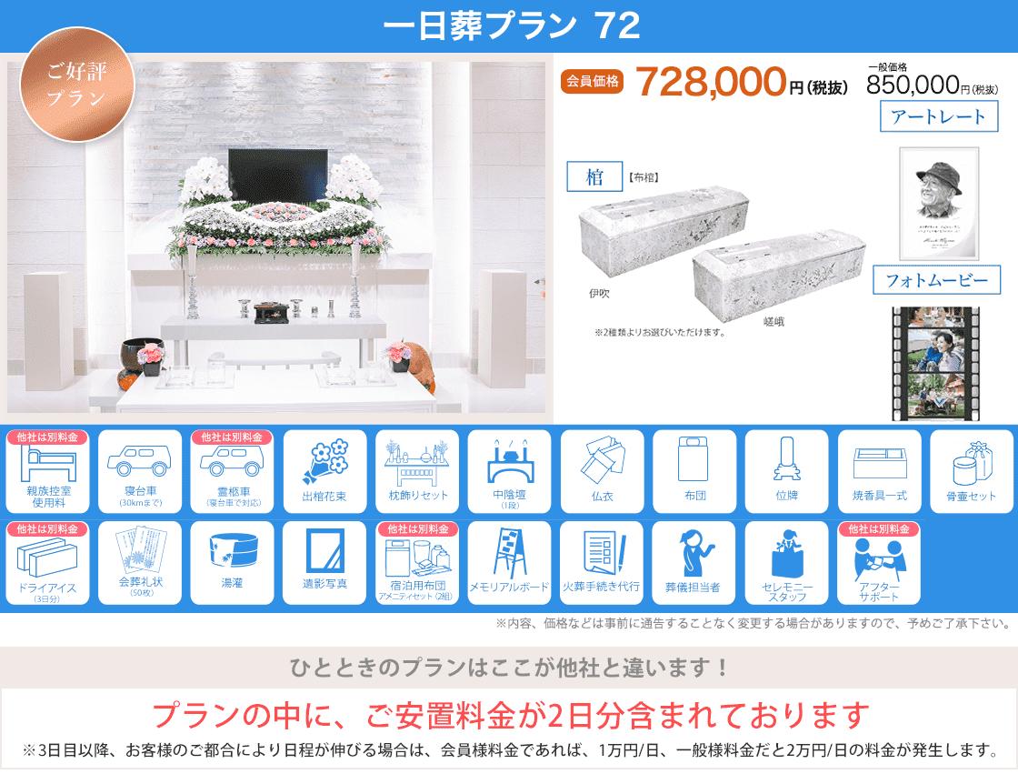 72万プラン